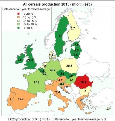 prognoza cereale UE 2016